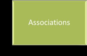Nos prestations pour les associations