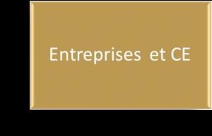 Nos prestations pour les entreprises et les CE